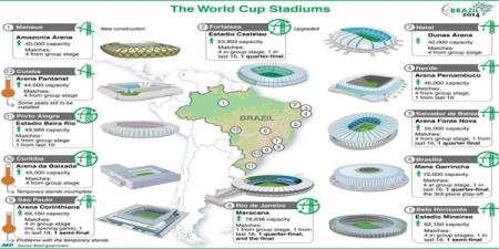 Piala Dunia 2014 dan Properti | 0812 1830 4626